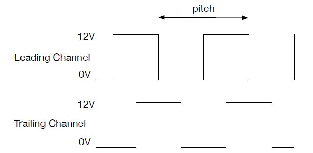 extended-gap-sensor-signal-diagram